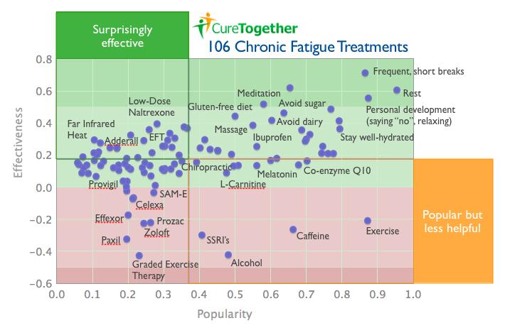 CFS-infographic