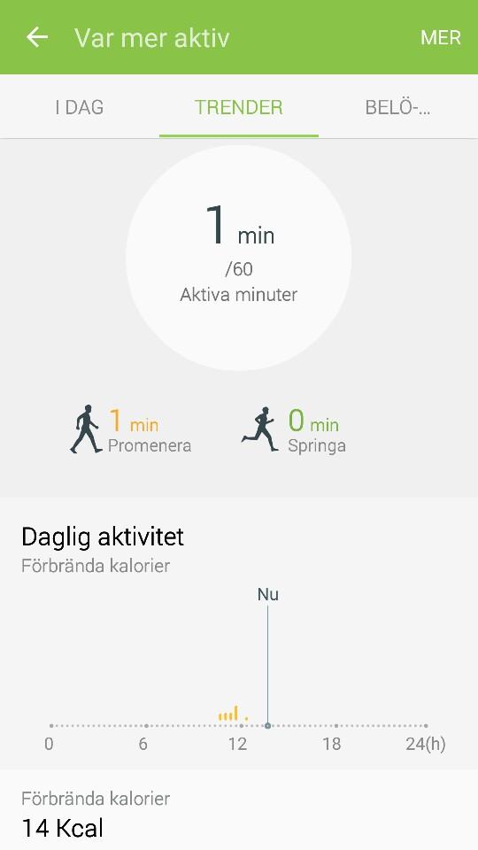 Var mer aktiv